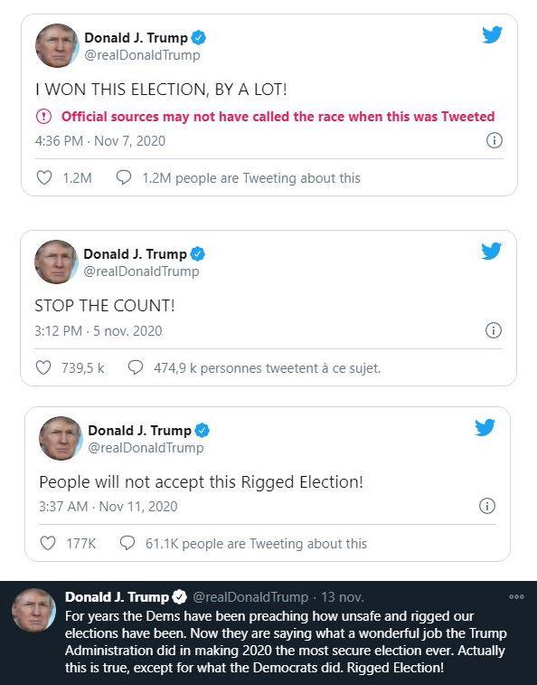 Trump tweets des élections 2020