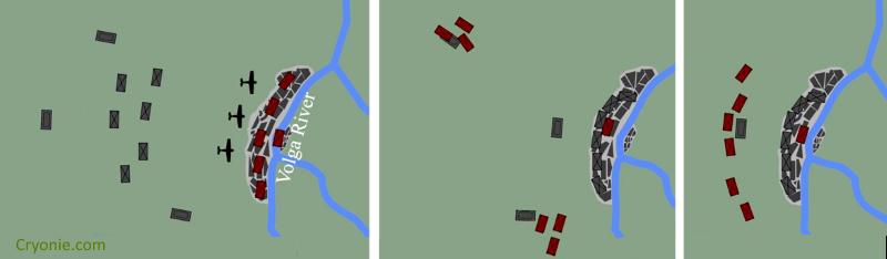 Bataille de Stalingrad